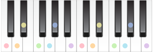 C Harmonic Minor