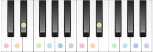 C Jazz Minor
